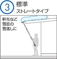 大雪に備える道具~女性でも楽な雪かきアイテムは?~