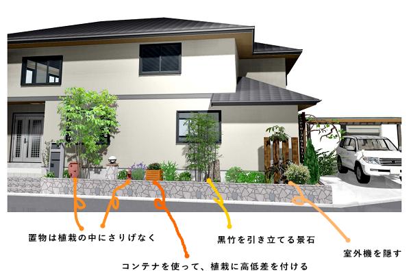 狭い庭の作り方ポイント③小物は庭の脇役として選ぶ