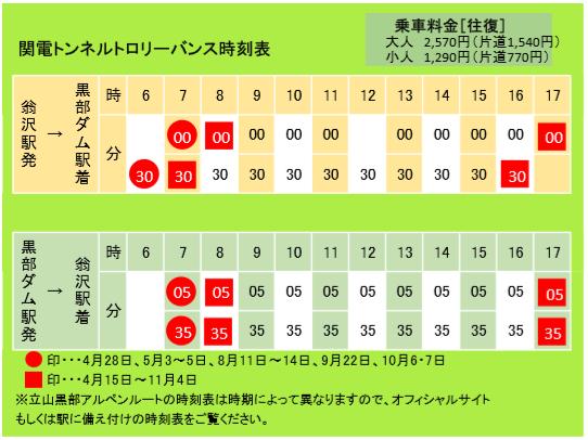 トロリーバス時刻表