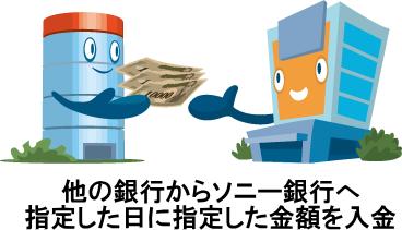 ①ソニー銀行【おまかせ入金サービス】
